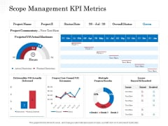 Opportunity Of Project Management Scope Management KPI Metrics Ppt Model Images PDF