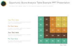 Opportunity Score Analysis Table Example Ppt Presentation