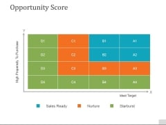 Opportunity Score Template 2 Ppt PowerPoint Presentation Slides Files