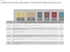 Optimal Portfolio Allocation Powerpoint Slide Background