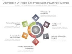 Optimization Of People Skill Presentation Powerpoint Example