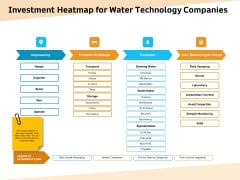 Optimization Of Water Usage Investment Heatmap For Water Technology Companies Ppt Gallery Templates PDF