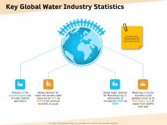 Optimization Of Water Usage Key Global Water Industry Statistics Ppt Professional Deck PDF