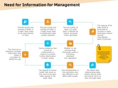 Optimization Of Water Usage Need For Information For Management Ppt Infographic Template Elements PDF