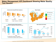 Optimization Of Water Usage Water Management KPI Dashboard Showing Water Quality Test Results Ppt Icon Themes PDF