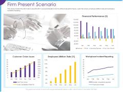 Optimization Restaurant Operations Firm Present Scenario Ppt File Samples PDF
