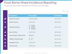 Optimization Restaurant Operations Food Borne Illness Incidence Reporting Ppt Portfolio Objects PDF