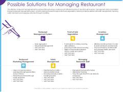 Optimization Restaurant Operations Possible Solutions For Managing Restaurant Mockup PDF