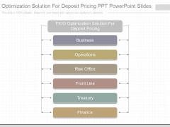 Optimization Solution For Deposit Pricing Ppt Powerpoint Slides
