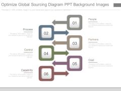 Optimize Global Sourcing Diagram Ppt Background Images