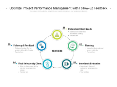 Optimize Project Performance Management With Follow Up Feedback Ppt PowerPoint Presentation Pictures Clipart Images
