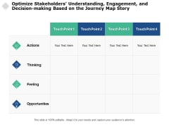 Optimize Stakeholders Understanding Engagement And Decision Making Based On The Journey Map Story Ppt PowerPoint Presentation Summary Sample