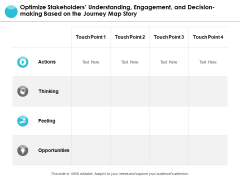 Optimize Stakeholders Understanding Ppt PowerPoint Presentation Pictures Template