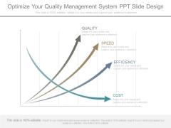 Optimize Your Quality Management System Ppt Slide Design