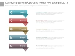 Optimizing Banking Operating Model Ppt Example 2015