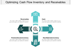 Optimizing Cash Flow Inventory And Receivables Ppt PowerPoint Presentation Portfolio Ideas