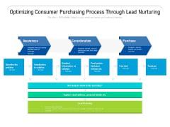 Optimizing Consumer Purchasing Process Through Lead Nurturing Ppt PowerPoint Presentation File Diagrams PDF