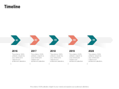 Optimizing Cost During Business Transformation Timeline Ppt PowerPoint Presentation Show Elements PDF