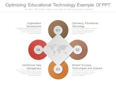 Optimizing Educational Technology Example Of Ppt