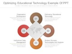 Optimizing Educational Technology Example Of Ppt