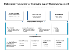 Optimizing Framework For Improving Supply Chain Management Ppt PowerPoint Presentation File Graphics Pictures PDF