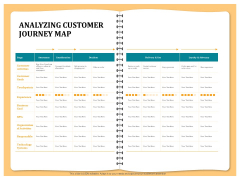 Optimizing Marketing Channel For Profit Increment Analyzing Customer Journey Map Pictures PDF