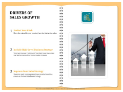 Optimizing Marketing Channel For Profit Increment Drivers Of Sales Growth Ppt Ideas Information PDF