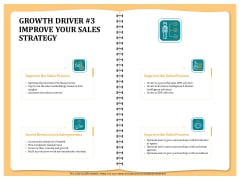 Optimizing Marketing Channel For Profit Increment Growth Driver 3 Improve Your Sales Strategy Summary PDF