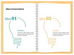 Optimizing Marketing Channel For Profit Increment Idea Generation Ppt Slides Picture PDF