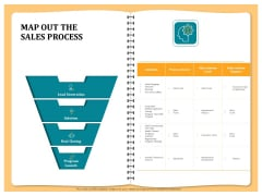 Optimizing Marketing Channel For Profit Increment Map Out The Sales Process Ppt Icon File Formats PDF