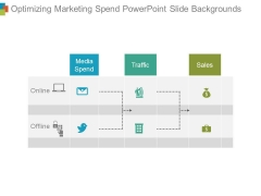 Optimizing Marketing Spend Powerpoint Slide Backgrounds
