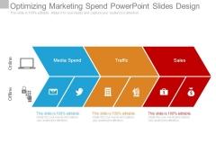 Optimizing Marketing Spend Powerpoint Slides Design