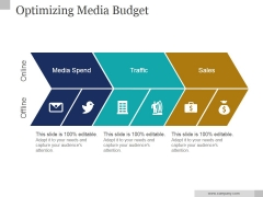 Optimizing Media Budget Ppt PowerPoint Presentation Images