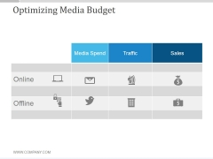 Optimizing Media Budget Ppt PowerPoint Presentation Infographic Template