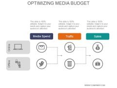 Optimizing Media Budget Ppt PowerPoint Presentation Inspiration