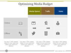 Optimizing Media Budget Ppt PowerPoint Presentation Show Example Introduction