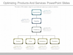 Optimizing Products And Services Powerpoint Slides