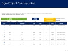 Optimizing Tasks Team Collaboration Agile Operations Agile Project Planning Table Diagrams PDF