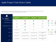 Optimizing Tasks Team Collaboration Agile Operations Agile Project Task Status Table Professional PDF
