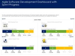 Optimizing Tasks Team Collaboration Agile Operations Agile Software Development Dashboard With Sprint Progress Ideas PDF