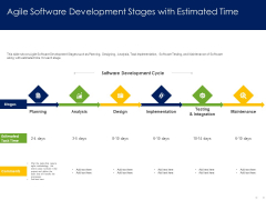 Optimizing Tasks Team Collaboration Agile Operations Agile Software Development Stages With Estimated Time Inspiration PDF