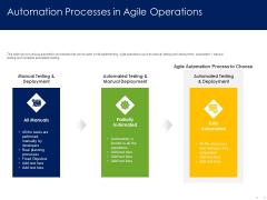 Optimizing Tasks Team Collaboration Agile Operations Automation Processes In Agile Operations Template PDF