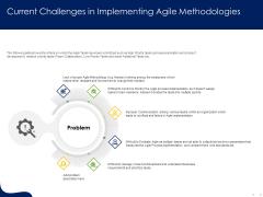 Optimizing Tasks Team Collaboration Agile Operations Current Challenges In Implementing Agile Methodologies Slides PDF