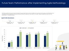 Optimizing Tasks Team Collaboration Agile Operations Future Team Performance After Implementing Agile Methodology Elements PDF