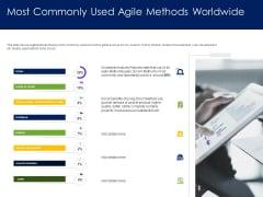 Optimizing Tasks Team Collaboration Agile Operations Most Commonly Used Agile Methods Worldwide Designs PDF