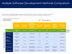 Optimizing Tasks Team Collaboration Agile Operations Multiple Software Development Methods Comparison Download PDF