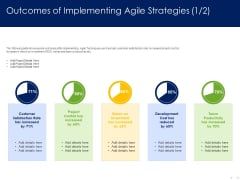 Optimizing Tasks Team Collaboration Agile Operations Outcomes Of Implementing Agile Strategies Designs PDF