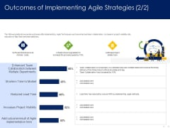 Optimizing Tasks Team Collaboration Agile Operations Outcomes Of Implementing Agile Strategies Market Elements PDF
