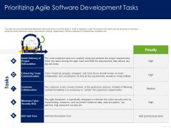 Optimizing Tasks Team Collaboration Agile Operations Prioritizing Agile Software Development Tasks Guidelines PDF