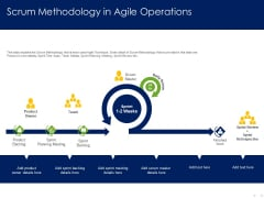 Optimizing Tasks Team Collaboration Agile Operations Scrum Methodology In Agile Operations Demonstration PDF